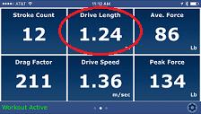 Drive Length | Concept2