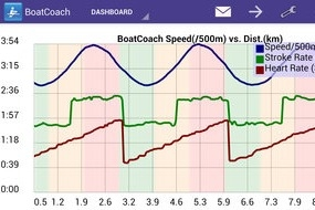 Track Your Workout | Compatible apps - Concept2 Performance Monitor