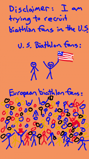 Disclaimer: I am trying to recruit biathlon fans in the U.S.